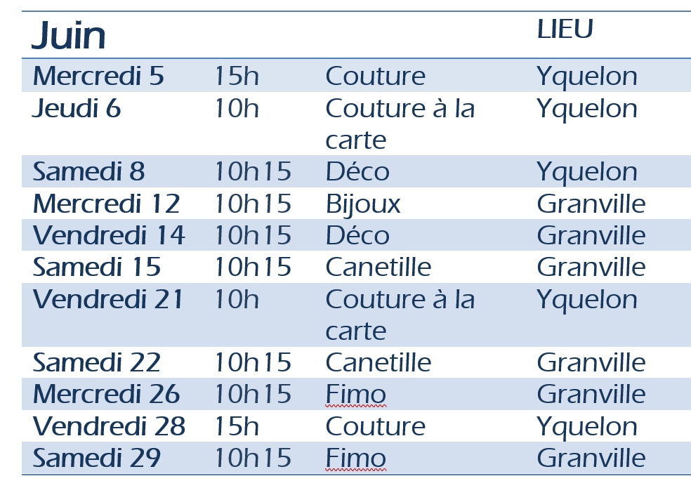 programme ateliers couture granville